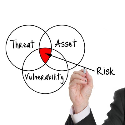 Are You or Your Team a Security Threat to Your Business?